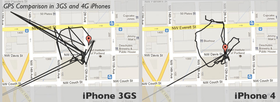 Comparison of iPhone 3GS and iPhone 4 GPS quality